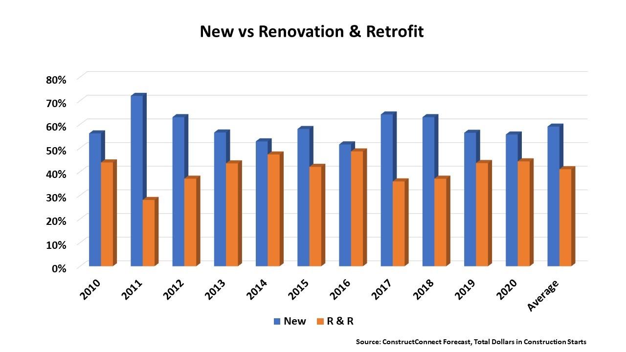 new_vs_renovation