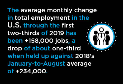 August Jobs Increases +130,000 in U.S. and +81,000 in Canada Graphic