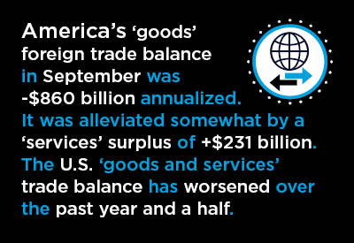 For the World Economy to Heal, Need Foreign Trade to Pick Up Graphic
