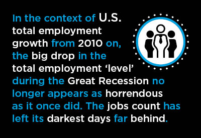 The U.S. Jobs Story and Ghosts of Recessions Past Graphic