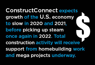 ConstructConnect's Winter 2019-20 Put-in-place Construction Forecasts Graphic