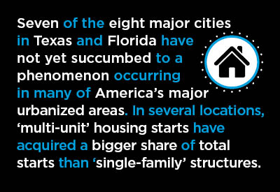 3 Texas and 3 Florida Home Construction Hotbeds Graphic