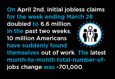 Bars and Restaurants Bear Brunt of U.S. March First-Wave Job Losses Graphic