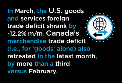 Out-of-Synch Recoveries will Slow De-Globalization and Skew Foreign Trade Graphic