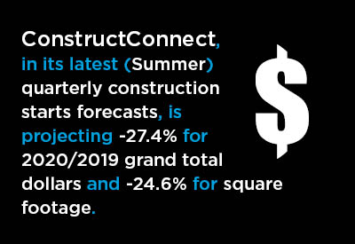 Why ConstructConnect is Forecasting a One-quarter Decline in U.S. Construction Starts This Year Graphic
