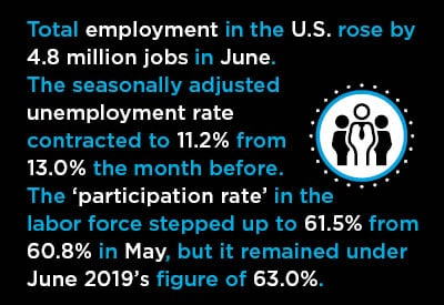 U.S. July Jobs Report Graphic