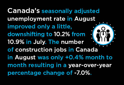 Canada's August Jobs Count Bounced Higher by One-quarter of a Million Graphic