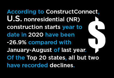 Texas, at Half Speed, Still Leads all States inTotal Nonresidential Construction Starts Graphic
