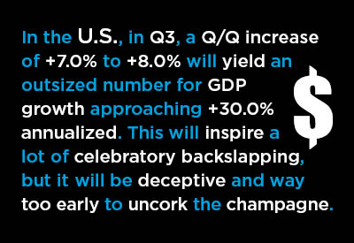 Latest Musings on the U.S. Construction Outlook Graphic