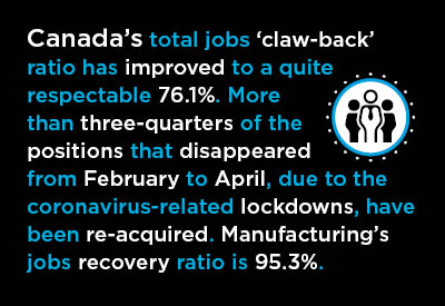 Canada Generates Jobs Creation Excitement in September Graphic
