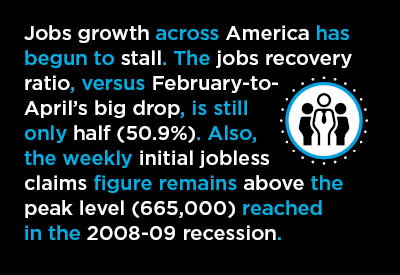 10 Mid-November Economic Nuggets With a Focus on Mega Construction Projects Graphic