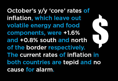 No Reason to Fear Inflation? 8 Hypotheses Argue Otherwise Graphic