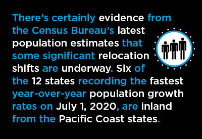 What to Expect from U.S. Mobility and Population Change? Graphic