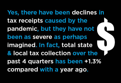 Steep Slide in State & Local Taxes in 2020's Q2 Reversed in Q3 Graphic