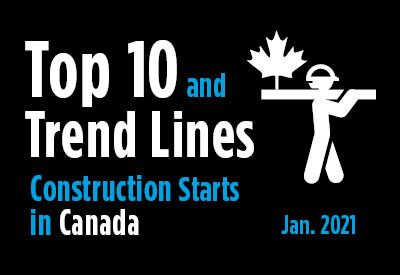 Top 10 largest construction project starts in Canada and Trend Graph - January 2021