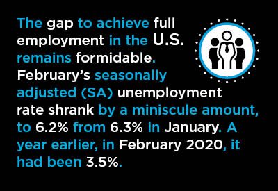 About February's +379,000 U.S. Jobs Count Graphic