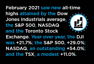 February 2021 saw new all-time highs attained by the Dow Jones Industrials average, the S&P 500, NASDAQ and the Toronto Stock Exchange Text Graphic