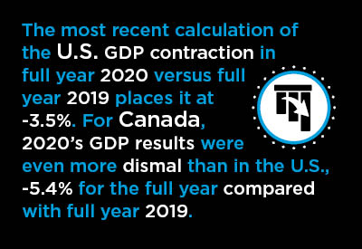 4 Graphs that Capture U.S. and Canadian GDP Growth Graphic