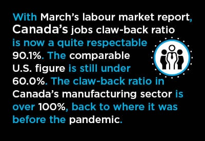 Canada's March Jobs Report a Confidence Builder