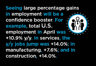 +266,000 for Total U.S. Jobs Not So Great; +331,000 for Leisure & Hospitality Jobs Rates Cheers Text Graphic