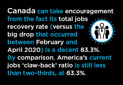 Canada Stubs Toe Along Jobs Recovery Path Text Graphic