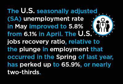 U.S. Half Million Jobs Increase in May still only Drop in Bucket Text Graphic