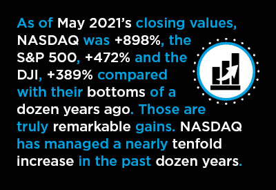 Stock Market Shifts May Speak Volumes for Construction Text Graphic