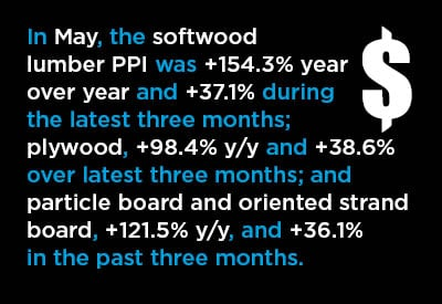 Latest PPI Results Show Construction Material Cost Increases Still Alarming Text Graphic