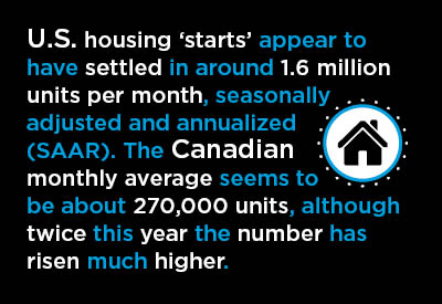 Latest U.S. and Canadian Housing Starts in 10 Graphs Text Graphic