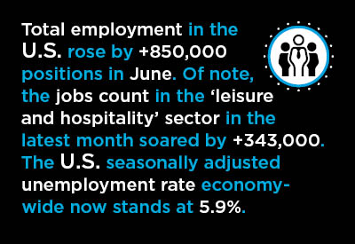 Construction Left Out of June's U.S. Big Jobs Advance Text Graphic