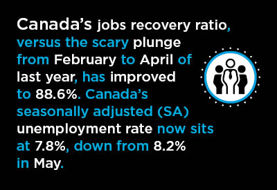 Big, But Also Odd, Jobs Gain for Canada in June Text Graphic