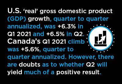 2021 U.S. & Cdn GDP Growth to be Outstanding Provided No Next Wave(s) Text Graphic