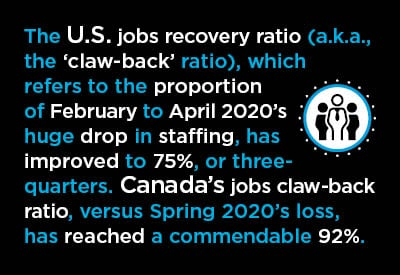 In July, No Slackening in U.S. or Canadian Jobs Recovery Pace Text Graphic