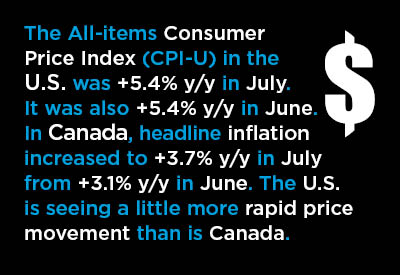 The U.S. and Canadian Inflation Story in Seven 1,000-Word (Standalone) Graphs Graphic