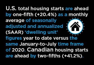 Economic Heavy Lifting by U.S. & Canadian Homebuilders Text Graphic