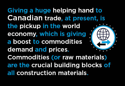Canada Achieves Foreign Trade Gains; U.S. Still Sinking Text Graphic