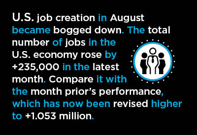 Little Meat on the Bones of the August U.S. Jobs Report Text Graphic