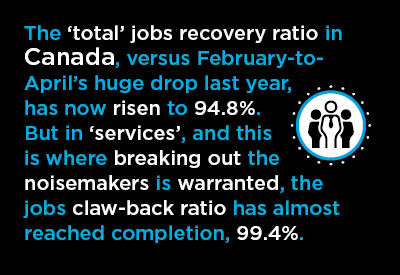 Canada Reached Some Labour Market Milestones in August Text Graphic