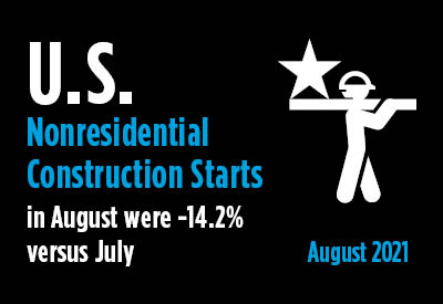 August's Nonresidential Construction Starts-14% M/M, -11% Y/Y & -6% YTD