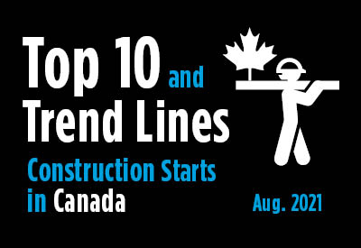 Top 10 largest construction project starts in Canada and Trend Graph - August 2021
