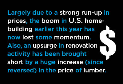 Winter 2020-21 Review of U.S. Put-in-Place Construction Outlook Graphic