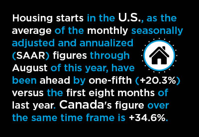 The Homebuilding Juggernaut Keeps on Rolling in U.S. and Canada Text Graphic