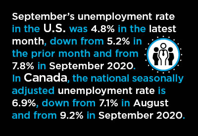 Two Outstanding News Items from Sept's U.S. and Canadian Jobs Reports Text Graphic
