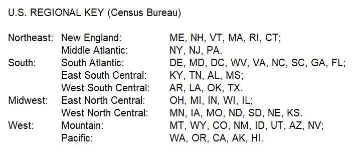 U.S. Regional Key (Census Bureau)