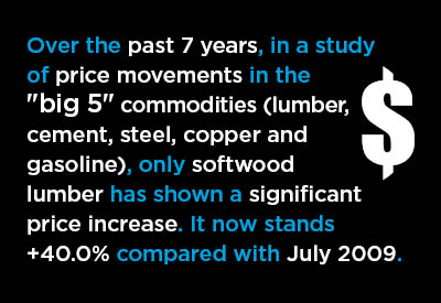 2016-09-01-Big-Five-Commodities-Graphic