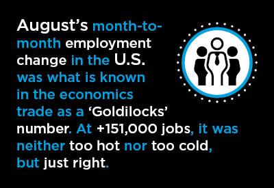 2016-09-02-US-Labor-Graphic