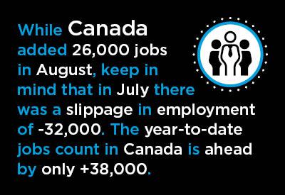 2016-09-09-Canada-Labour-Graphic
