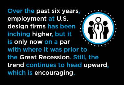 2016-10-03-US-Canada-Jobs-Design-Graphic
