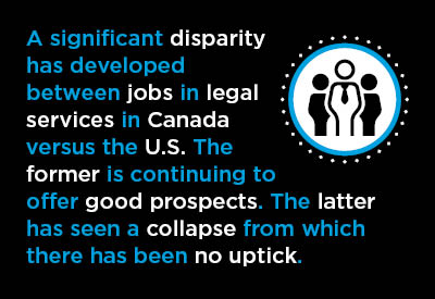 2016-10-03-US-Canada-Jobs-Legal-Graphic