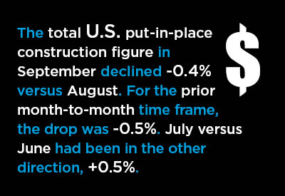 2016-11-02-US-Economy-Put-in-Place-Graphic